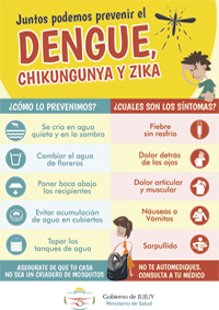 Afiche Tamaño A3 - Dengue Prevencion y Sintomas.cdr