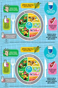 Plato-de-Alimentacion