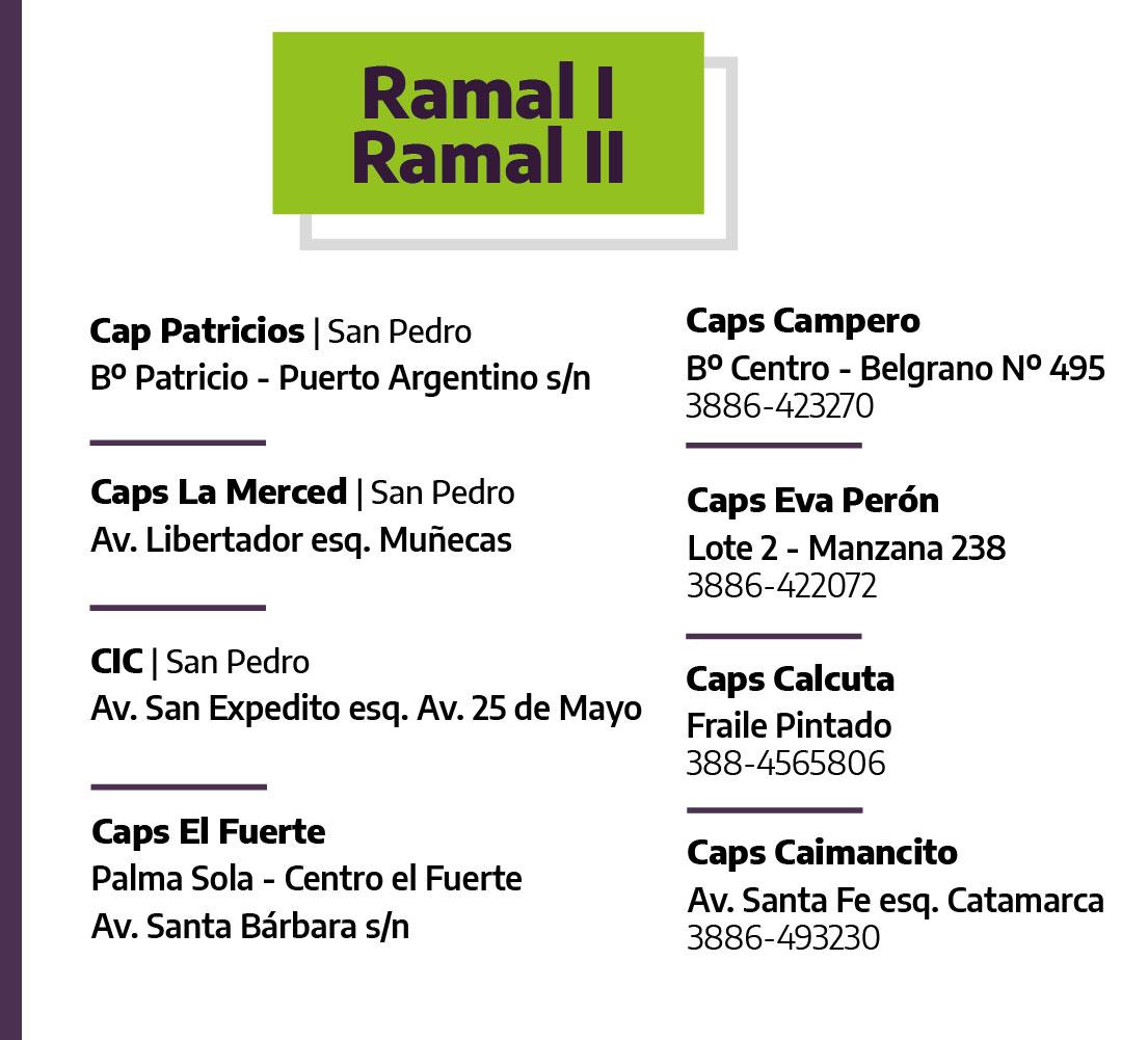 Nodos Ramal I II