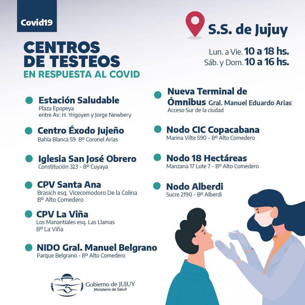 CENTROS DE TESTEOS capital